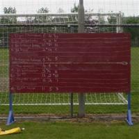 scorebord 1